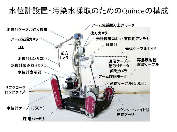 【科学朝日】災害対応ロボット最前線(collaborate with 朝日ニュースター、7月14日放送)