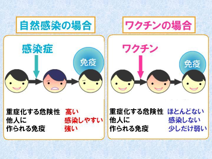 【科学朝日】子どもとワクチン最前線(collaborate with 朝日ニュースター、7月28日放送)
