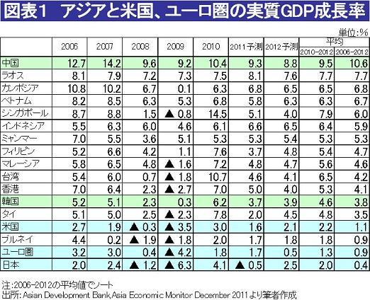 韓国、中国、日本で売れている意外なモノとは