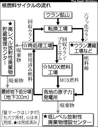 [4]続・中間管理エリア〜アトムのレポート(上)