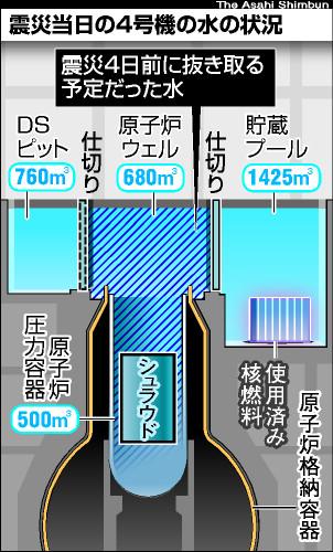 東京を救ったのは、東電の工事の不手際だった
