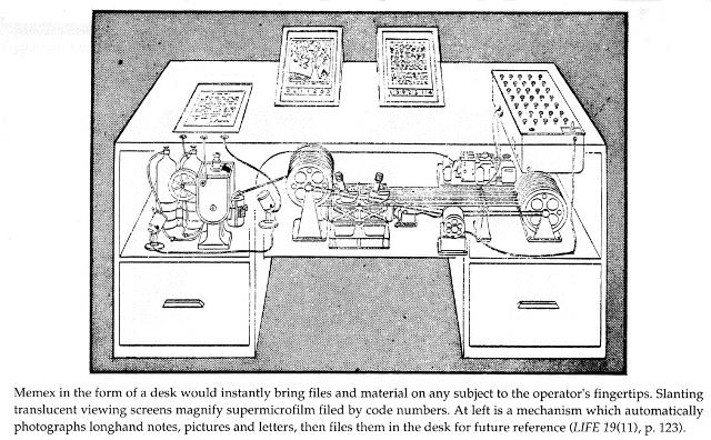 70年前に予測されたインターネット社会の爆発的発展
