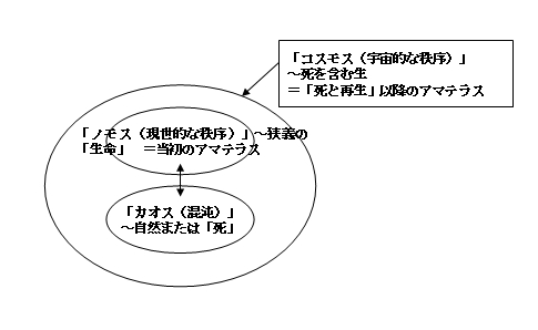 広井良典、「古事記」と生命を語る〈下〉
