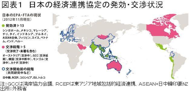 TPP声明を出した日米首脳会議の裏側