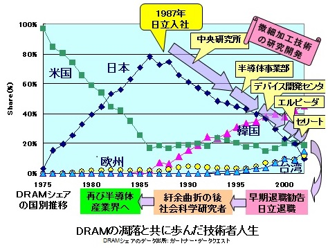 """理系の就職:リトマス試験紙の様に""""反応""""する学生たち"""