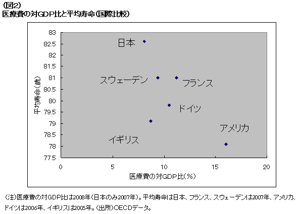 「日本版NIH」構想、意義と危うさ〈下〉