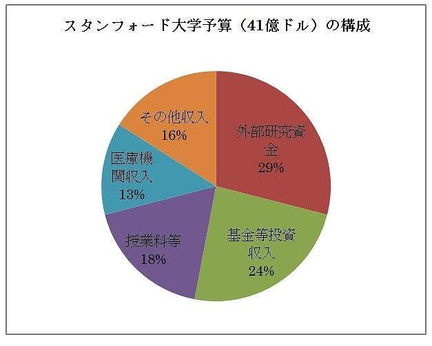 「ユーグレナ」だけじゃない!東大発ベンチャーが日本の産業界に風穴を開ける日