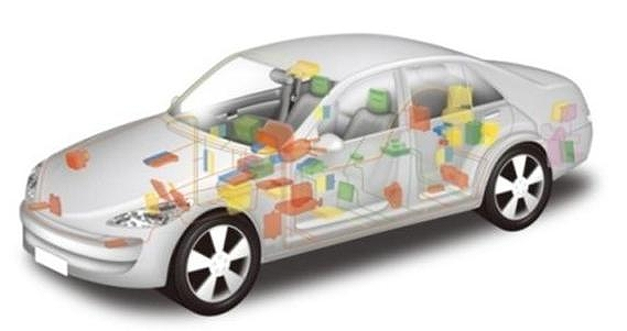 「IT革命」が進む自動車に「ソフトウエアの危機」