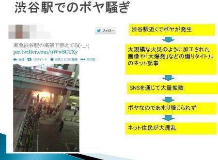 渋谷駅で「大爆発」? 情報拡散の真相――連続討議「ソーシャルメディア社会における情報流通と制度設計」から(9)