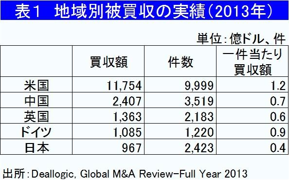 投資をしない日本企業は、株主や従業員へ還元せよ