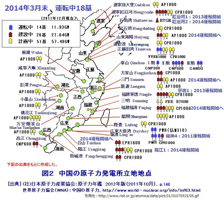 来年は一気に日本並み原発容量、中国は大丈夫か