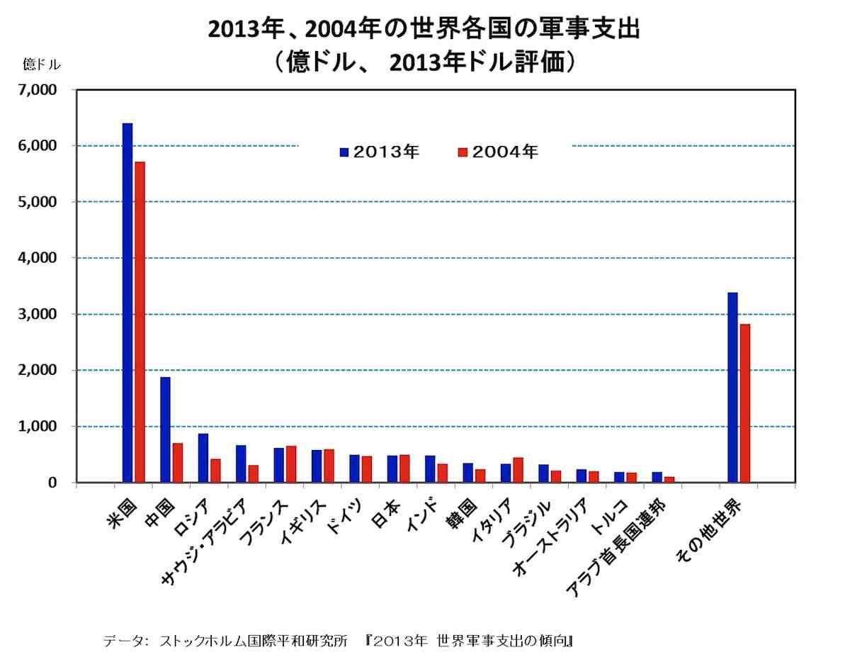 [27]日本国憲法と国家安全保障・・・日本は、専守防衛に徹すれば、中立国として存立可能