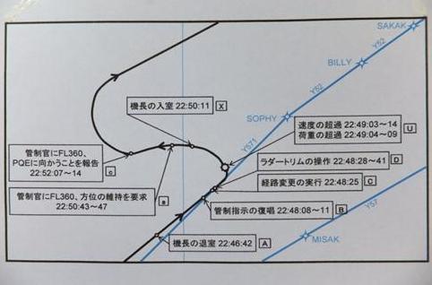 マレーシア機事故は3年前の全日空急降下事故に酷似――その検証と推論