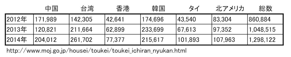 [3]松山ではヘイトスピーチがありますか?