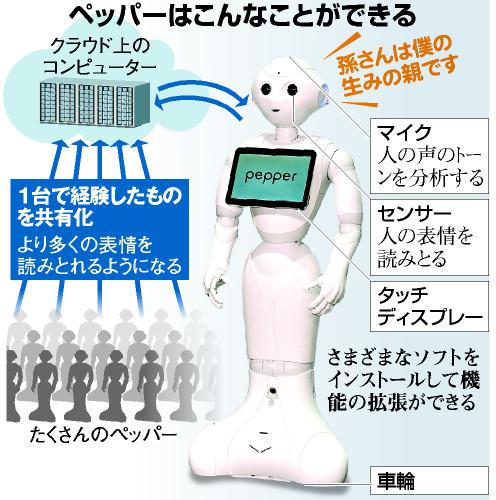ソフトバンクの「Pepper」、ロボット界のアップルやグーグルを目指せ