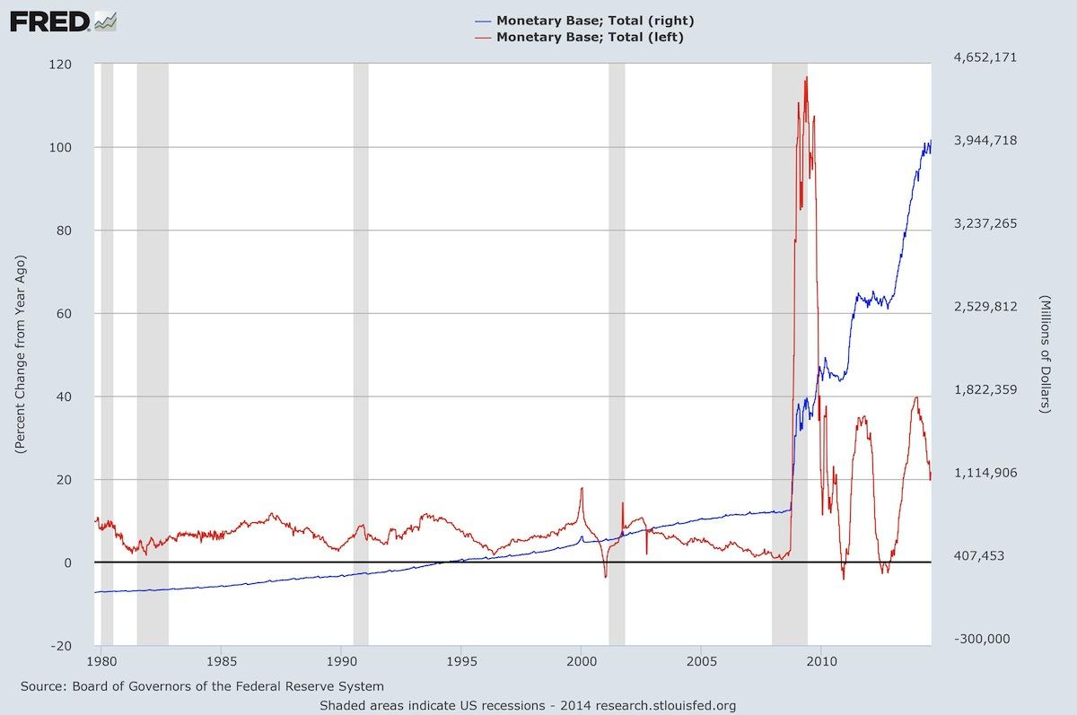 [41]米国の株式市場、非常に不安定な局面に