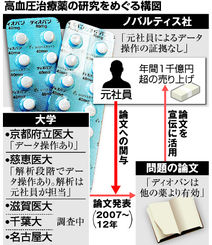 続・日本型不祥事の心理構造 〜「絶滅の危機」が見えてくる