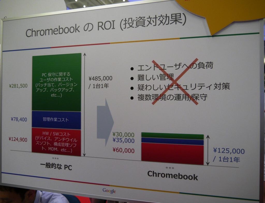 Chromebookは日本市場に食い込めるか