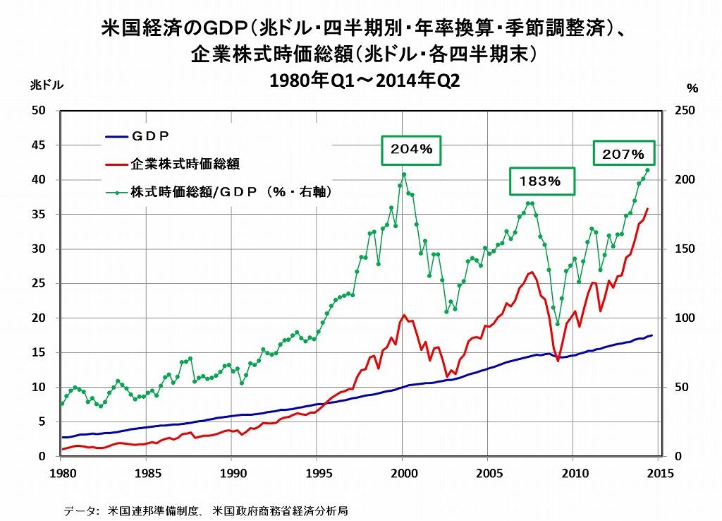 米国の量的緩和政策、市場の不安定性を再生産・大幅拡大