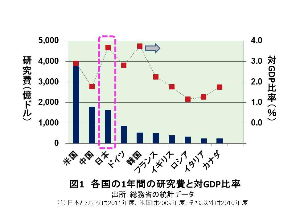 ちょっとした変更で日本企業は生まれ変わる