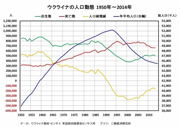 福島第一原発事故による放射能汚染