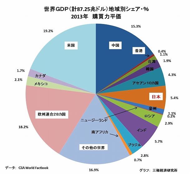 AIIB、決断を迫られる日本