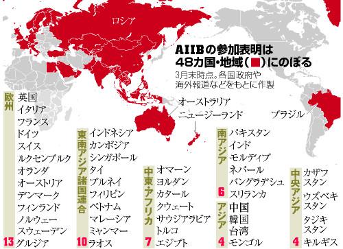 アジアインフラ投資銀行にどう対応するか