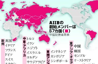 中国主導のAIIB参加は重要イシューなのか