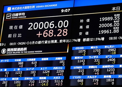 世界的株高は最終局面に
