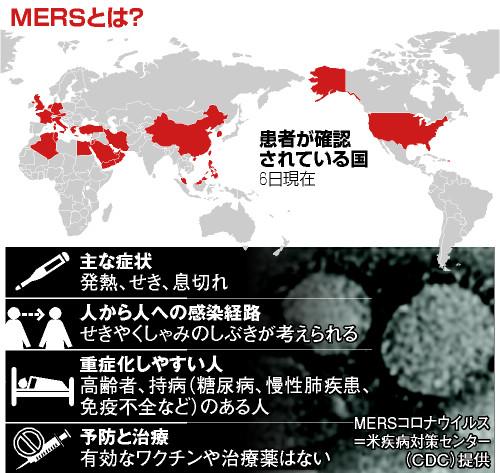 韓国MERS危機はパンデミック寸前に