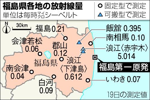 福島事故後の科学者コミュニティーの反省と責任