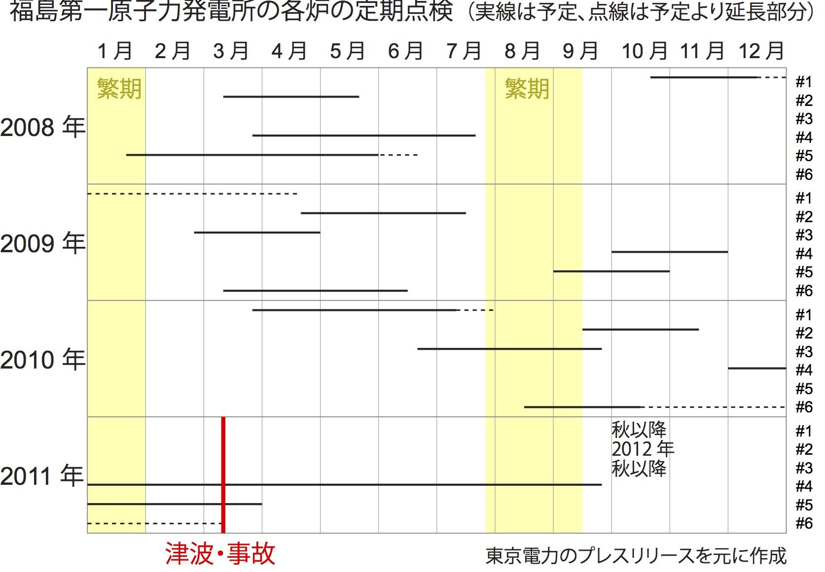防災の日に、東日本大震災の「幸運」を考える