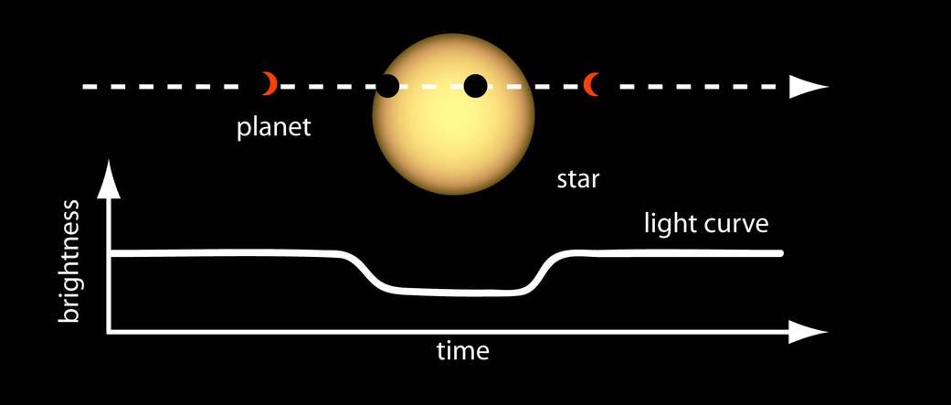 地球外知的文明が見つかる日は近い?