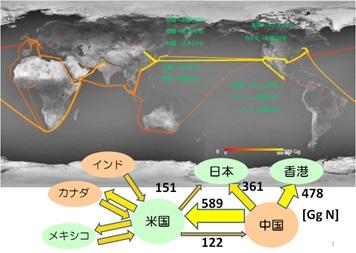 日本の貿易による環境負荷
