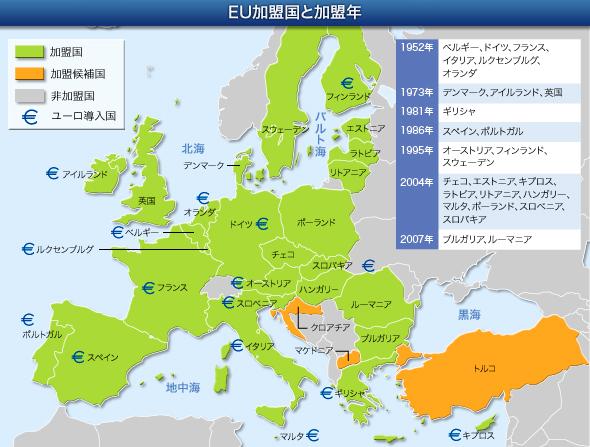 英国EU離脱とドイツ理想主義