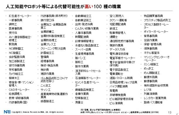 日本の半分の人の仕事がAIで代替される?