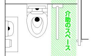 「男女共用トイレ」にひそむ盗撮の危険性