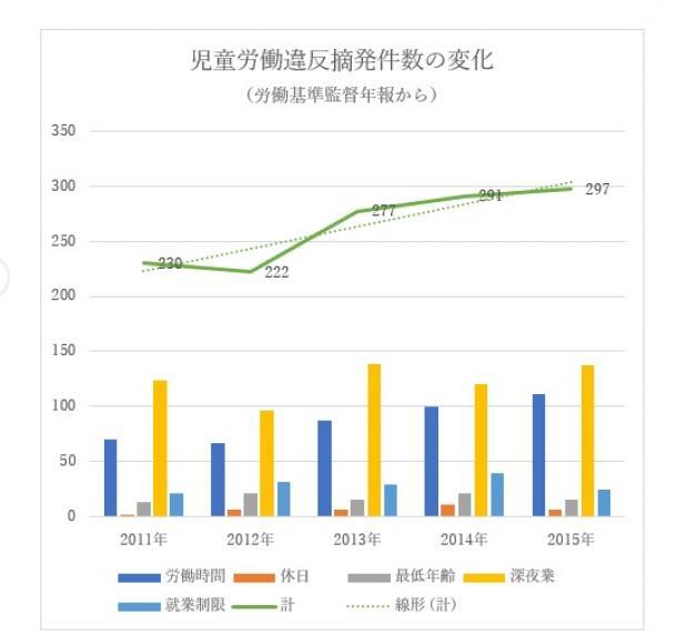 [40]少女労災死が映す「働き方改革」の死角