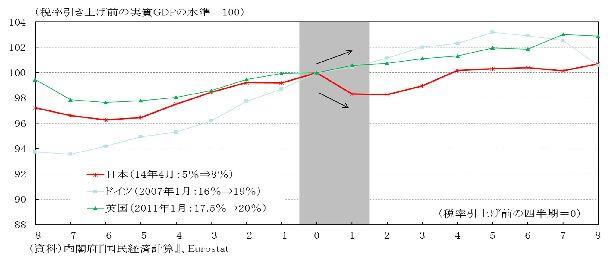 消費増税と価格との賢い関係