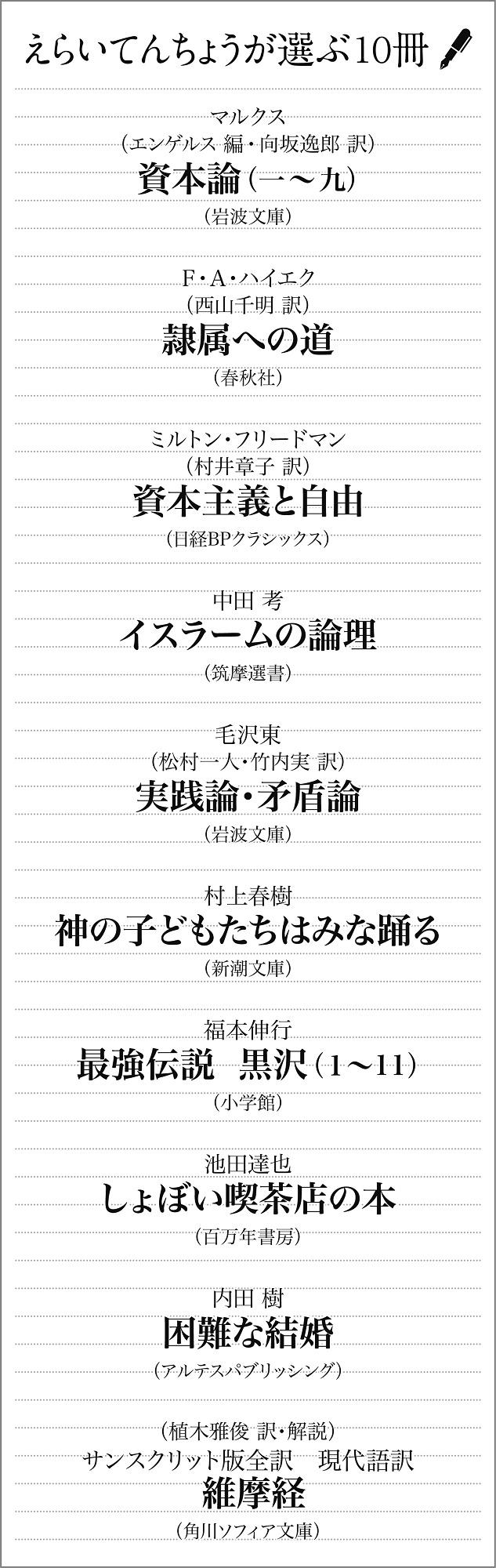 実践することの大切さを知る - えらいてんちょう|論座 - 朝日新聞社の ...