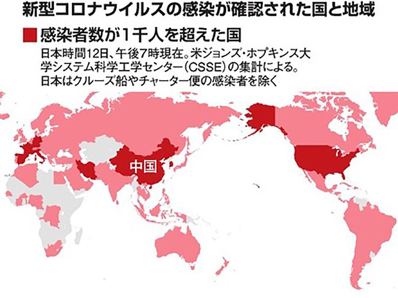 ヨーロッパ 感染 者 数