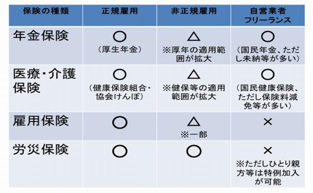 新型コロナ・ウイルス感染症が明らかにした日本の社会保障の根本問題