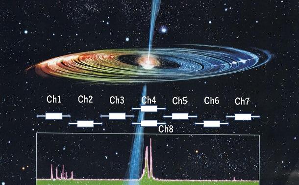 ノーベル賞研究に先んじていた野辺山電波天文台の成果