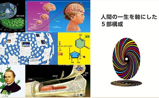 デジタル副読本「人間の生命科学」の大いなる挑戦