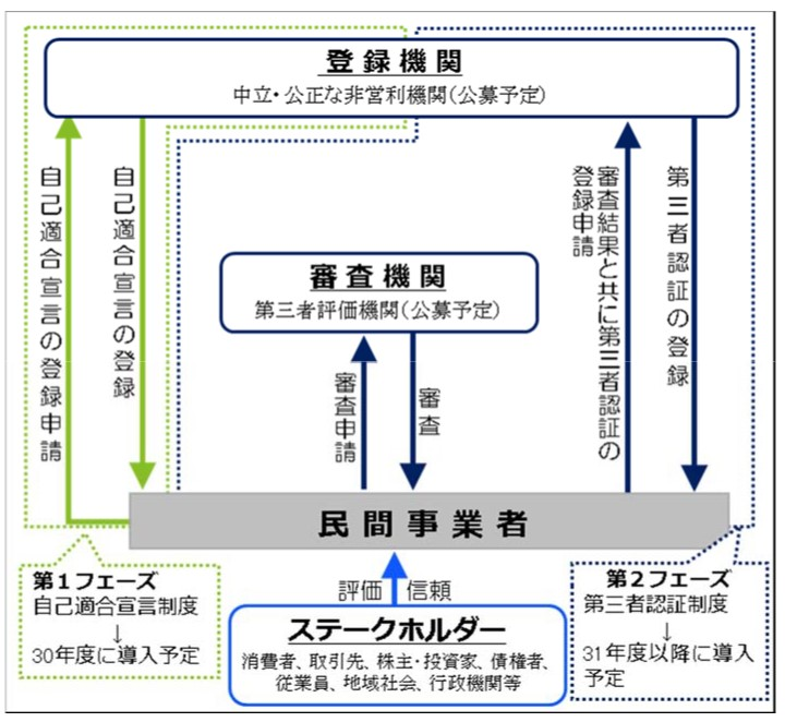 【13】〝ホイッスルブローワー〟を保護しない国