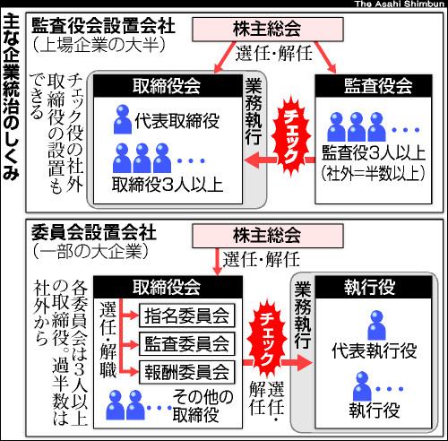 「日本型」統治、岐路に 富士通、セイコーHD…相次ぐ機能不全