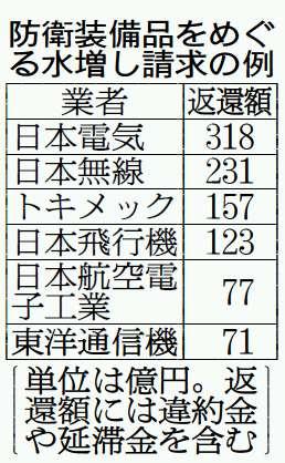 (5) 「日本も通報者にメリットを」との意見も 内部告発者への報奨金