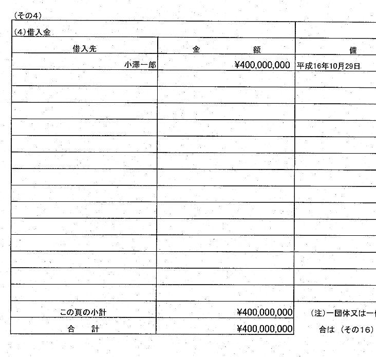 石川議員「資金洗浄チェックを避けるため現金4億円を小分け入金」