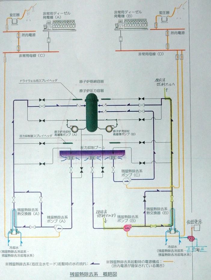 福島第一原発、放射線被ばく100ミリSv超の東電社員が6人に