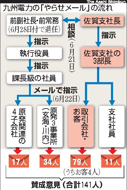 《記者会見詳録》九州電力社長「コンプライアンス取り組み不十分だった」